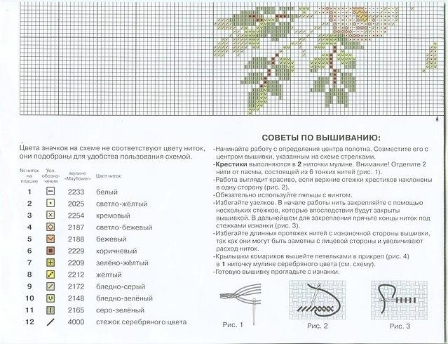 Схема и нитки к вышивке крестом 540