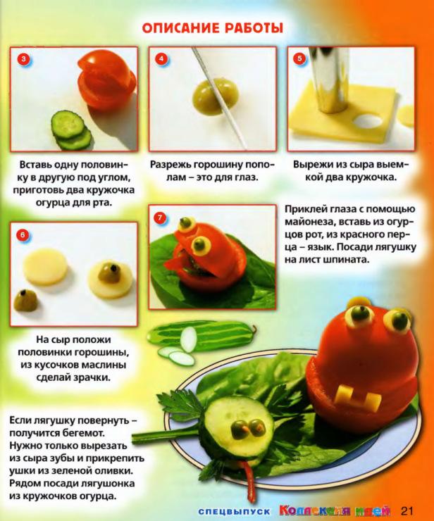 Рецепты к детскому дню рождения с пошагово