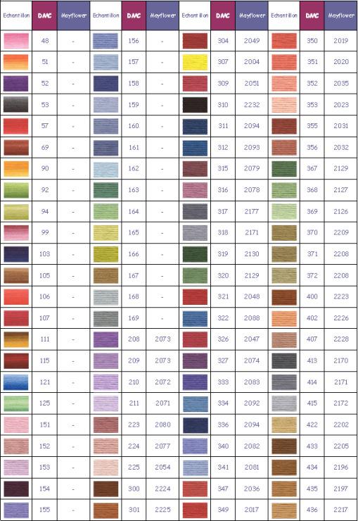Таблицы соответствия ниток мулине candamar и dmc