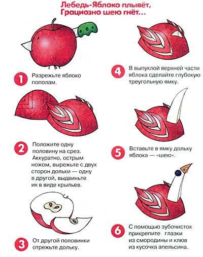 Как сделать из яблоко лебедя