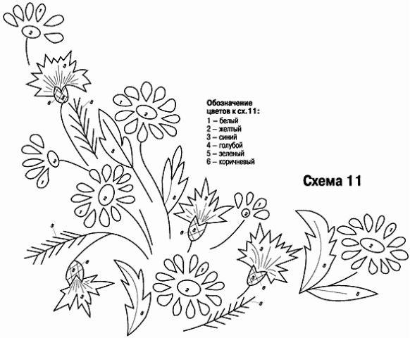 Схемы вышивок лентами ромашки